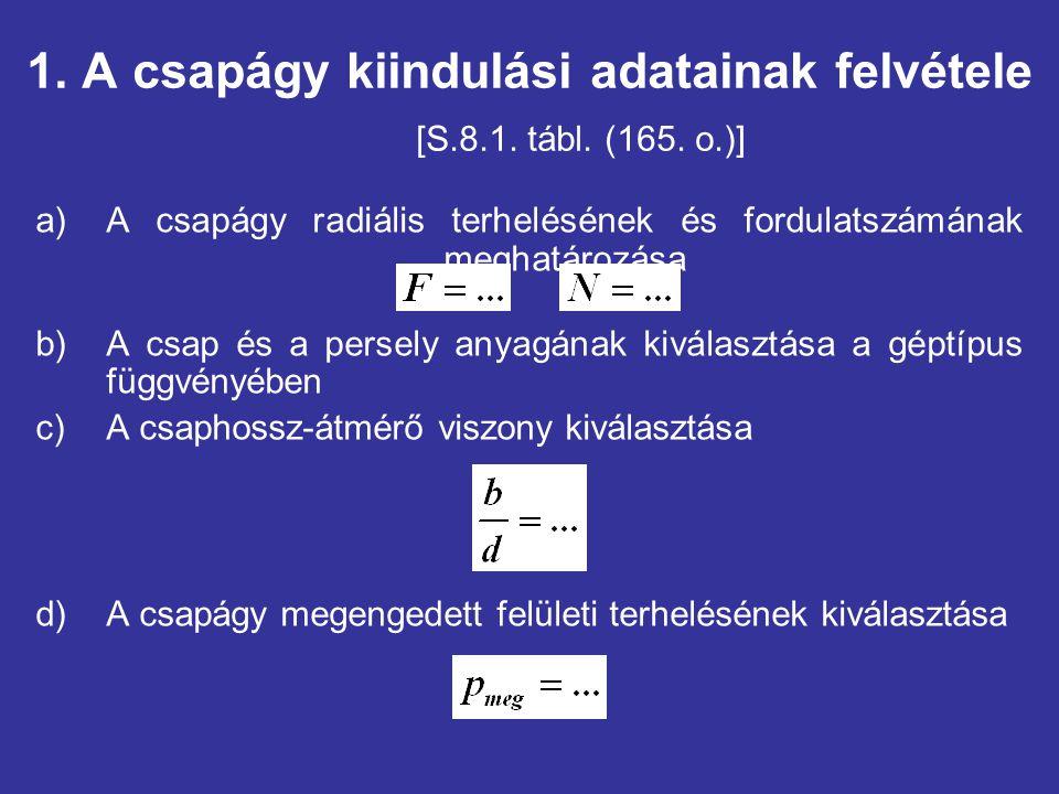 1. A csapágy kiindulási adatainak felvétele [S.8.1. tábl. (165. o.)]